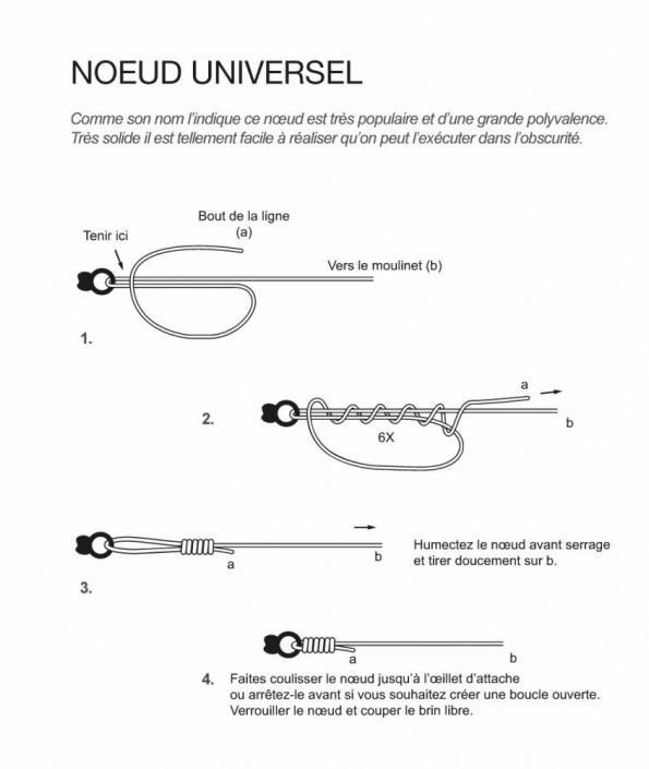 Noeud-universel