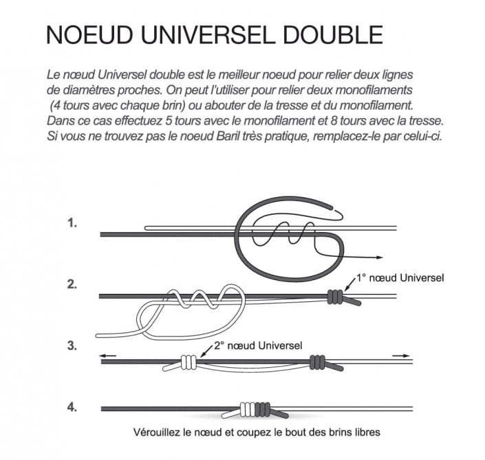 Noeud-universel-double