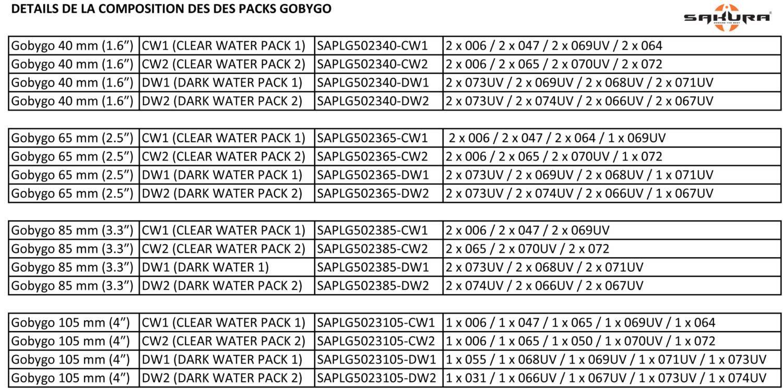 Détails-des-Pack-GOBYGO-2020