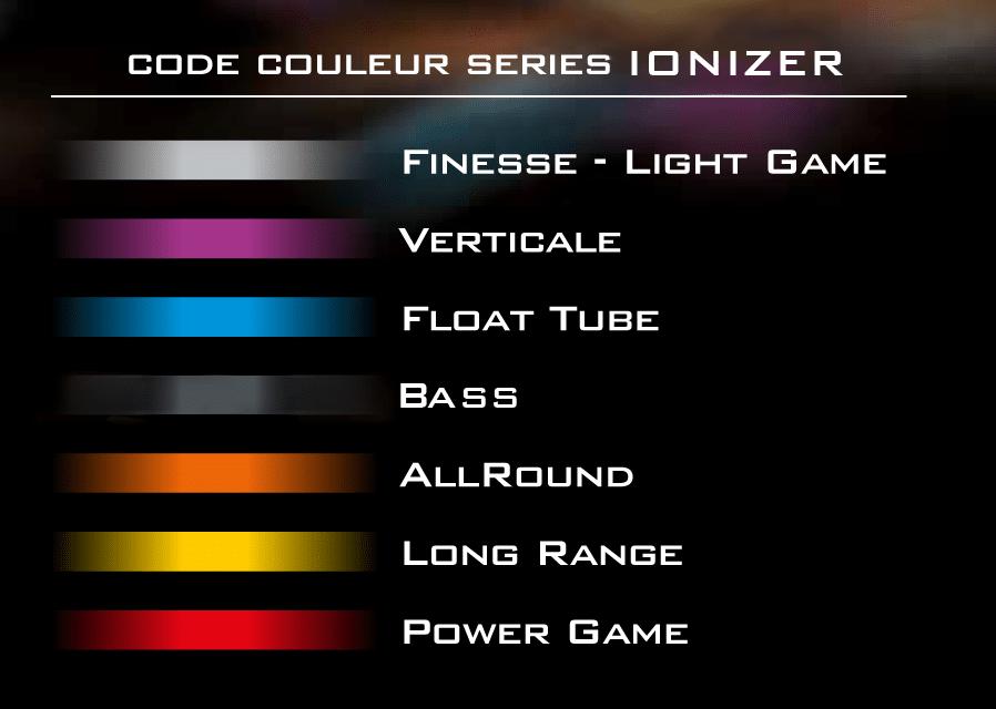 code-couleur-cannes-ionizer-2021