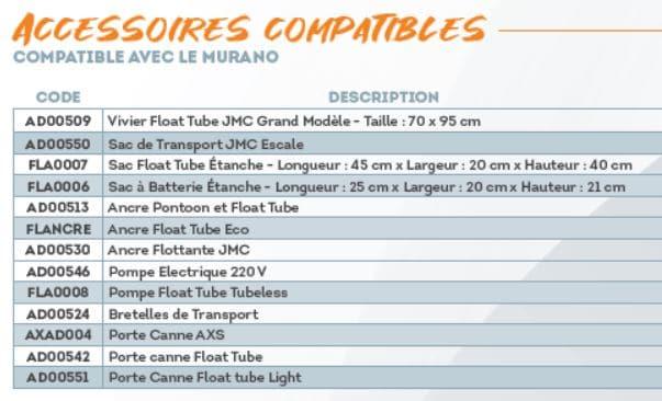 Accessoires pour float tube Sparrow MURANO
