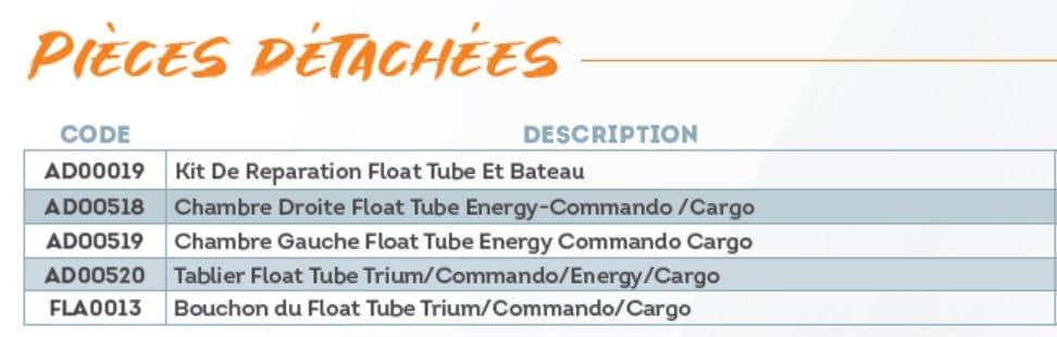 Pièces détachées float tube CARGO Sparrow