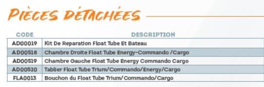 Pièces détachées float tube Sparrow COMMANDO