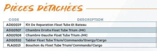 Pièces détachées float tube Sparrow TRIUM